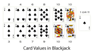 online blackjack card values