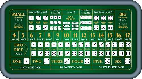 image of sic bo betting board