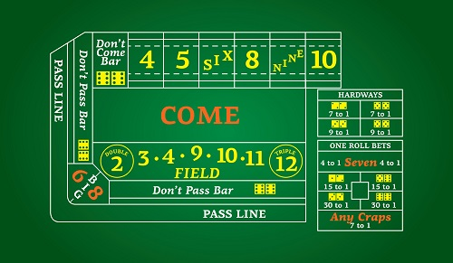 image-of-craps-table-betting-sections
